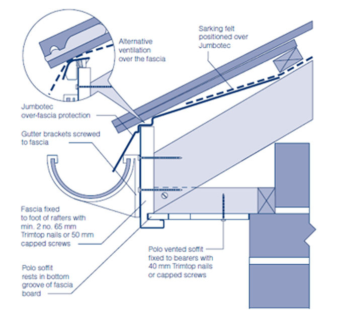 fascia and soffit replacement fascia and soffit fitting westpark Fascia Diagram for Bicep eaves tray diagram fascia eaves tray detail